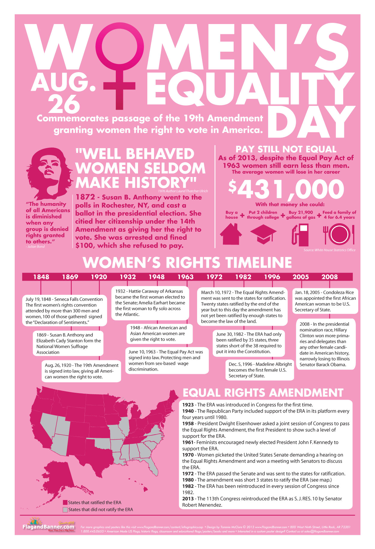 womens-equality-day-august-26_51e39943bd300