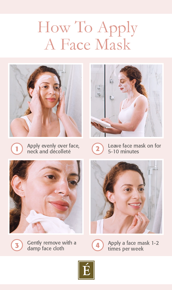 How To Use A Face Mask Infographic