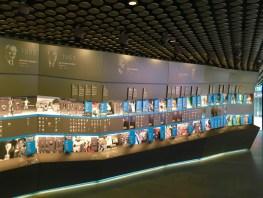FIFA World Football Museum, timeline