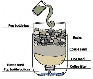 Home-Made-Water-Filtration-System