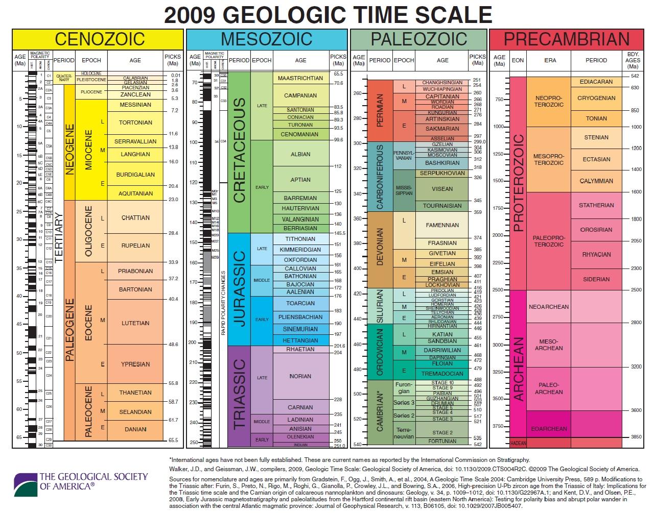 Gc5zjk8 Cut Thru Time Earthcache In Virginia United States Created By Biblemanrick