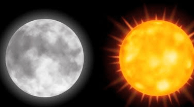 The Moon and the Sun standing opposite each other and the effects on society