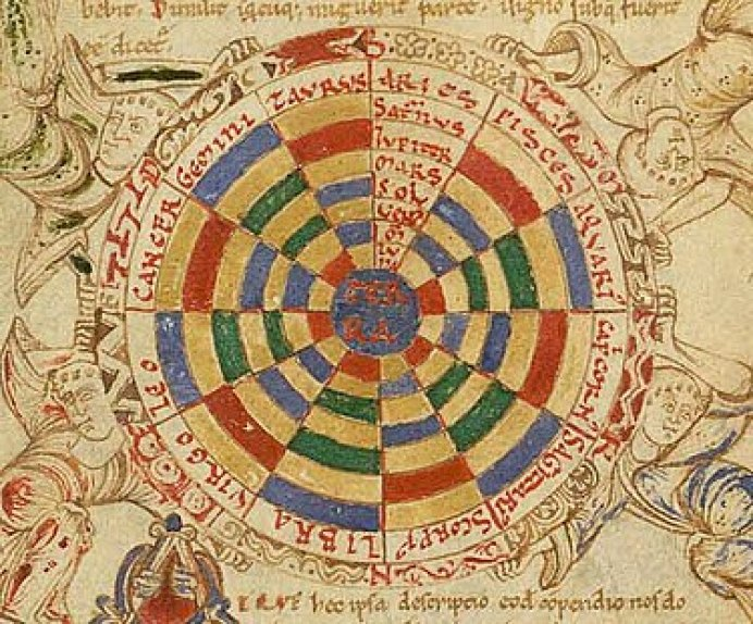A wheel split up into 12 pieces, each of which is labelled with a zodiac sign. Each wheel contains stripes of red, blue, and green; and the outside of the wheel is embellished with illustrations of men grabbing the wheel. This wheel is intended to represent the Universe, according to Cicero's The Dream of Scipio. e