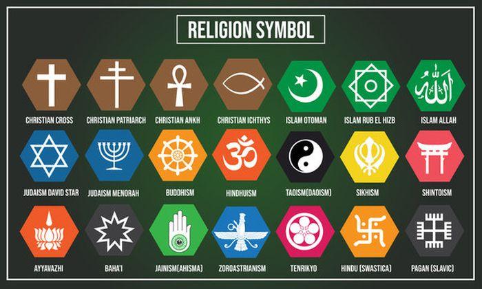 Anthropology Study of Religion