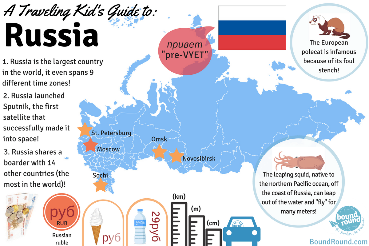 Family Travel S Top 21 Country Infographics To Help Kids