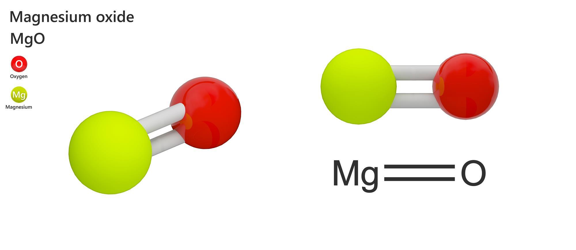 Balanced Chemical Equation For The Synthesis Of Magnesium