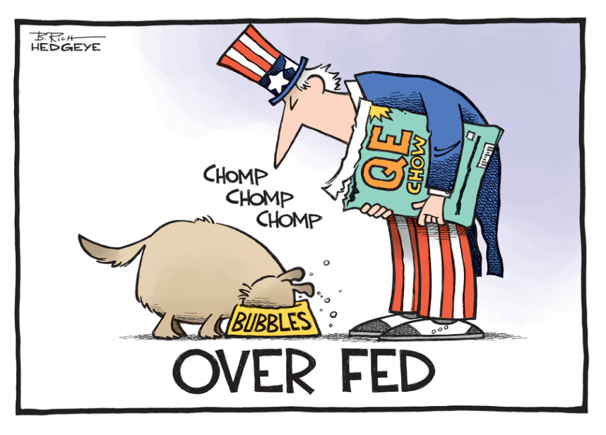 Image result for hedgeye fed