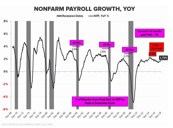 Real-Time Macro: Key Takeaways on Today's Jobs Report - zc4
