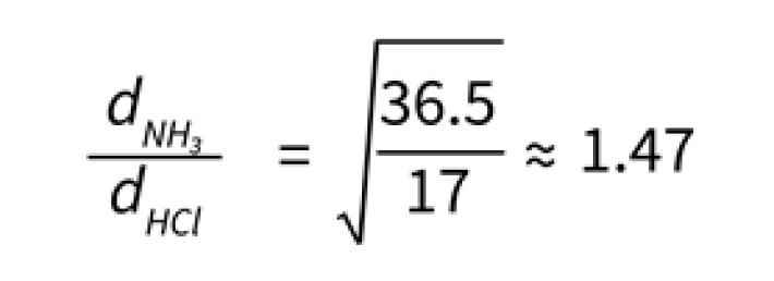 The mathematical equation describing diffusion