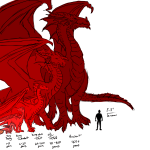 Dragon Sizes By Age Compared To Human D20 Pub