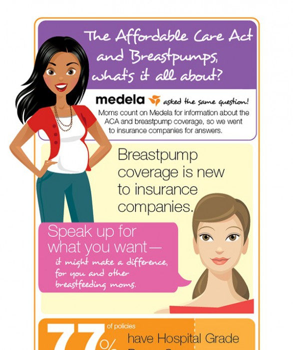 Affordable Care Act Breastpump