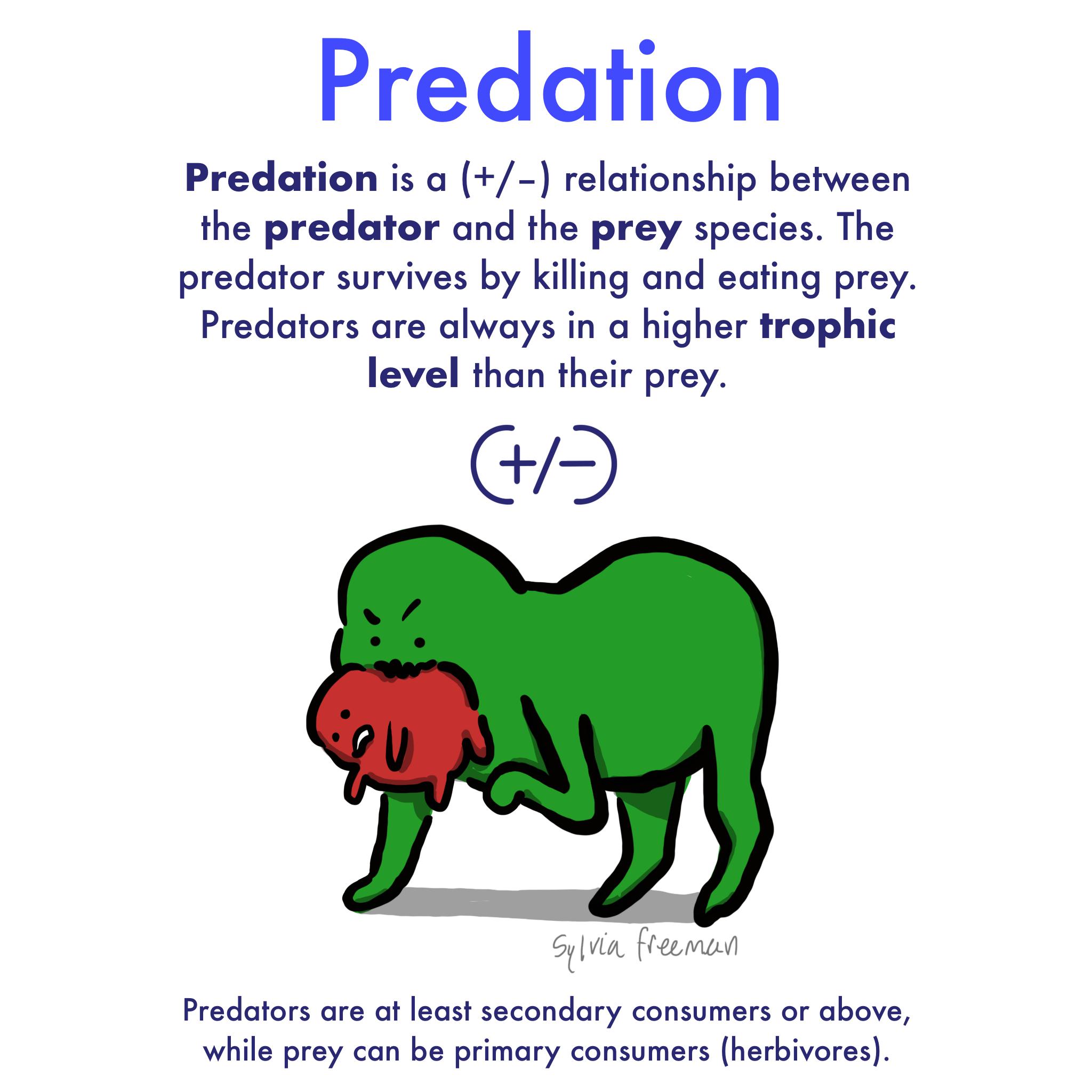 Predator Prey Biotic Interactions