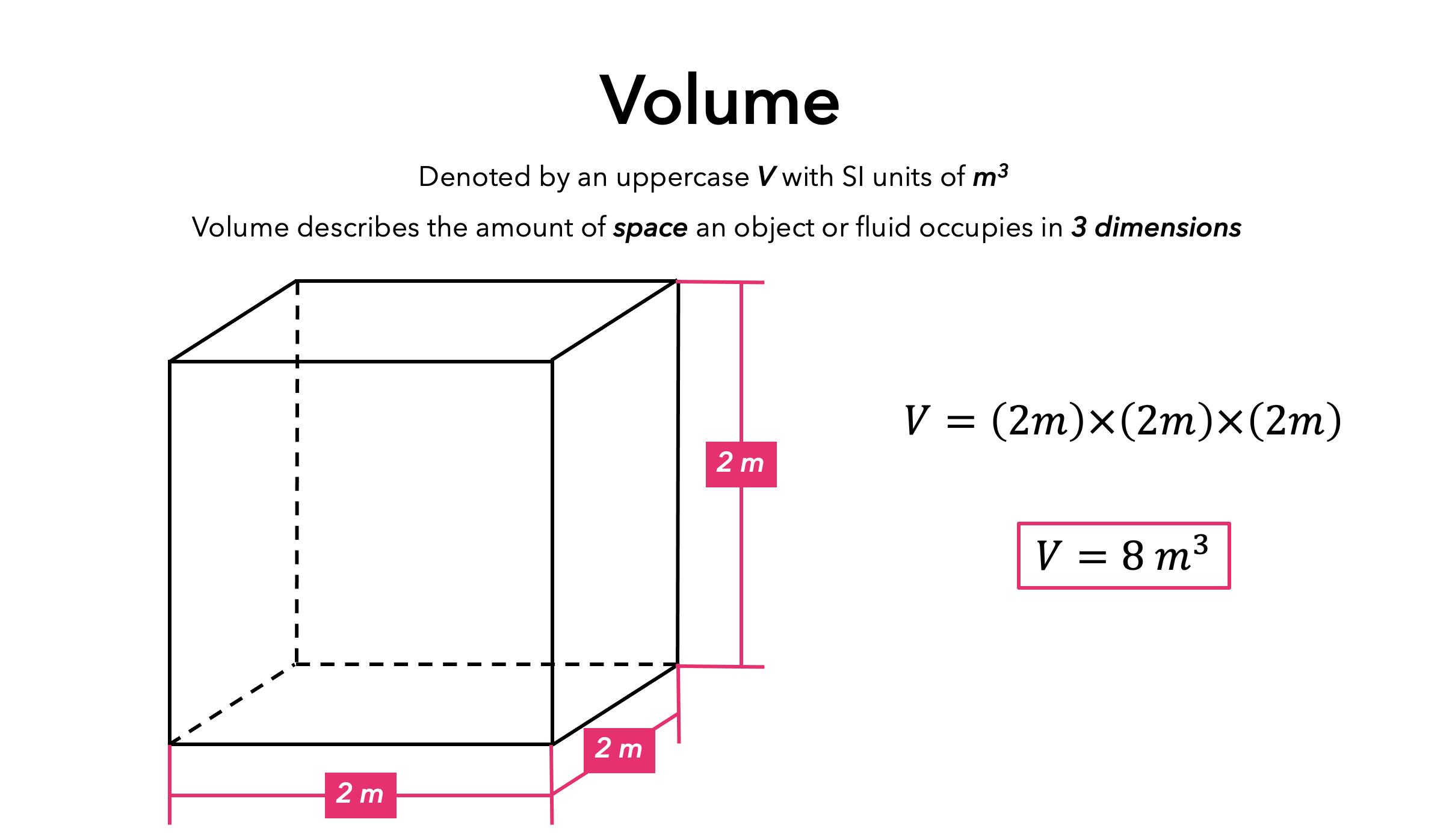 Volume Measurement Amp Calculation