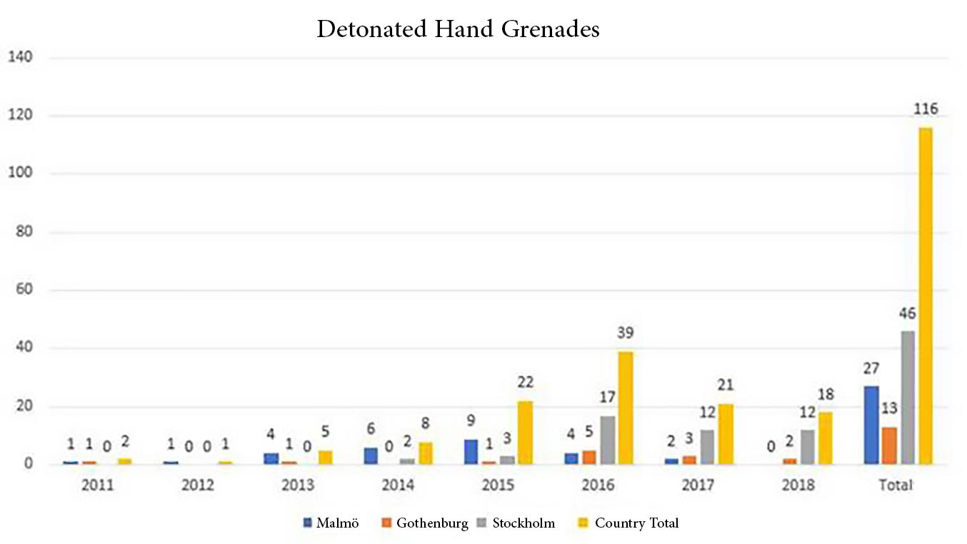 https://i2.wp.com/d24fkeqntp1r7r.cloudfront.net/wp-content/uploads/2019/06/12090034/bomb-chart.jpg