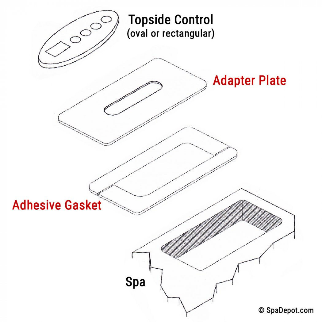 Hot Tub Topside Control Adapter Plate