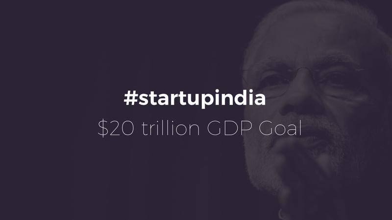 Startupindia | Screenshot