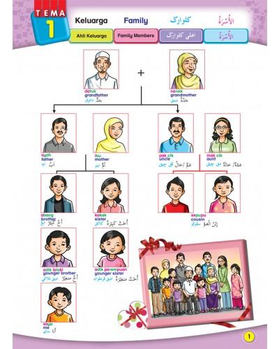 Anggota Keluarga Ahli Keluarga Dalam Bahasa Arab