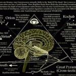 The Pineal Gland Pyramid