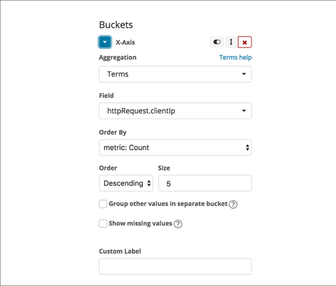Figure 13: Configuring bucket series