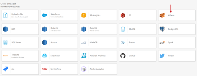 Figure 11: Available data sources in Amazon QuickSight. Be sure to choose Athena!