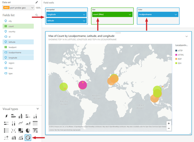 Figure 13: A visual containing a map of port probe scans in Amazon QuickSight