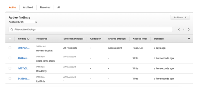 Figure 1: IAM Access Analyzer report of findings for resources shared outside of my account