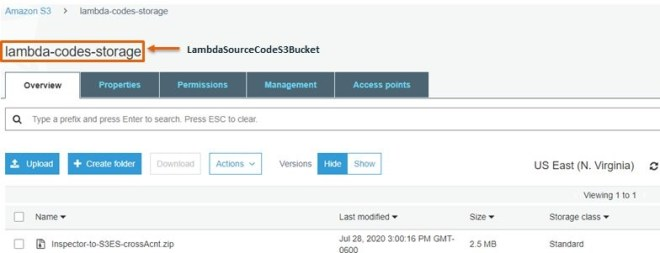 Figure 3: The S3 bucket where Lambda code is uploaded