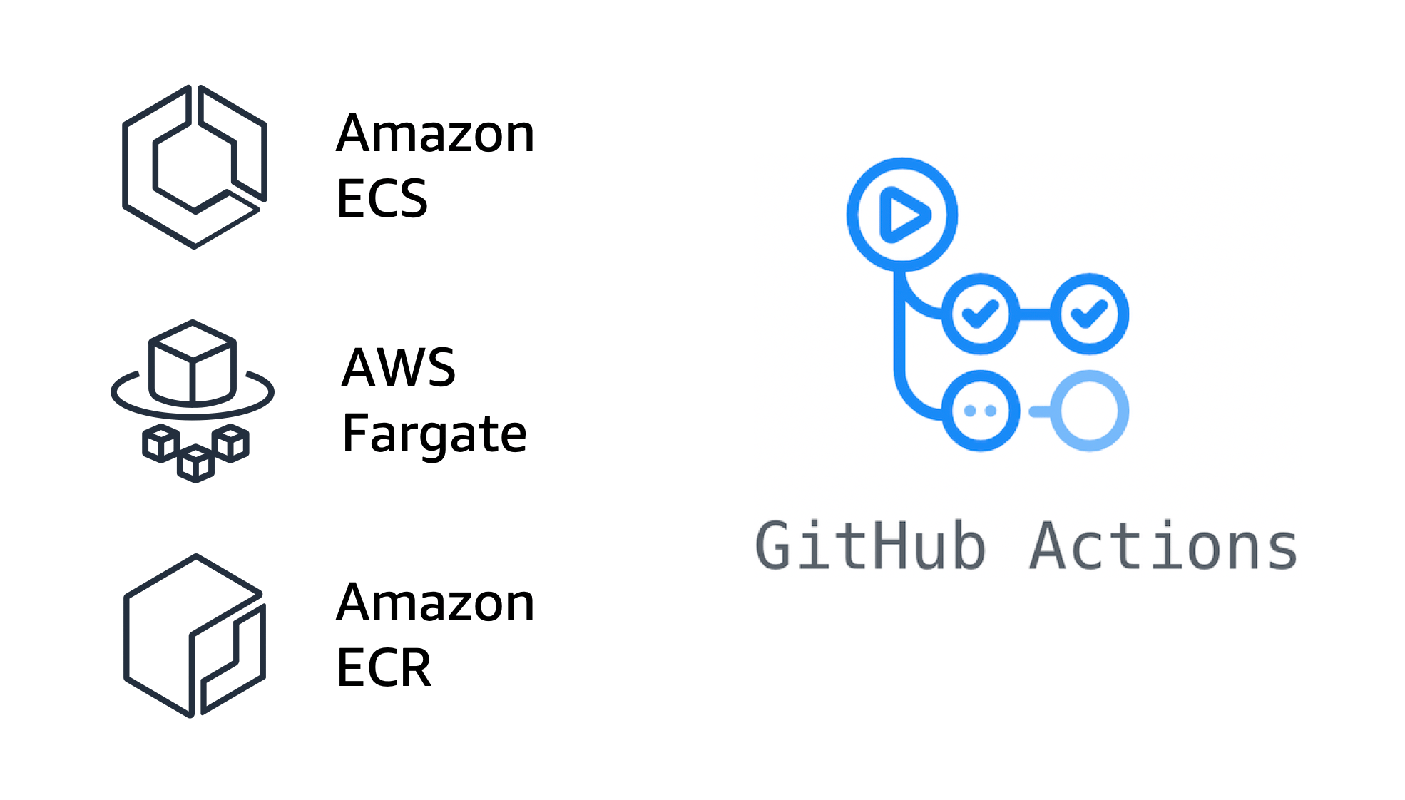 Continuous Delivery Of Container Applications To Aws Fargate