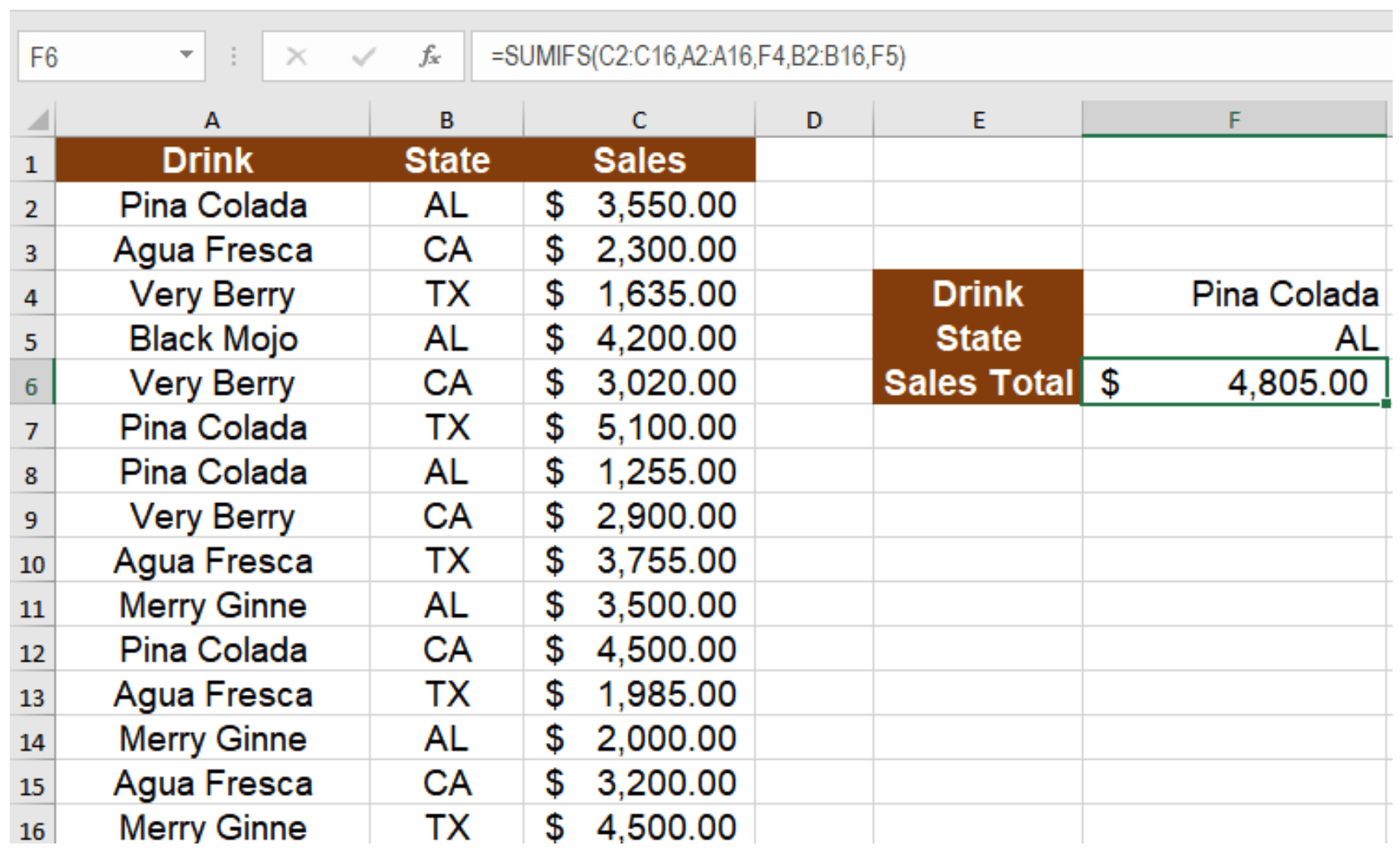 How To Use Sumifs In Excel With Examples