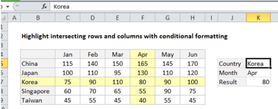 Excel Formula Highlight Row And Column Intersection Exact