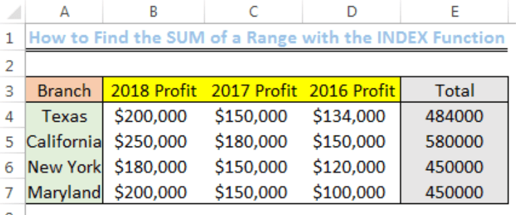 Excel Formula Sum Range With Index