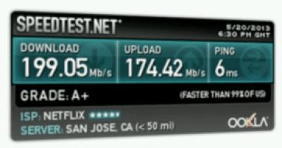 Public-wi-fi-fast