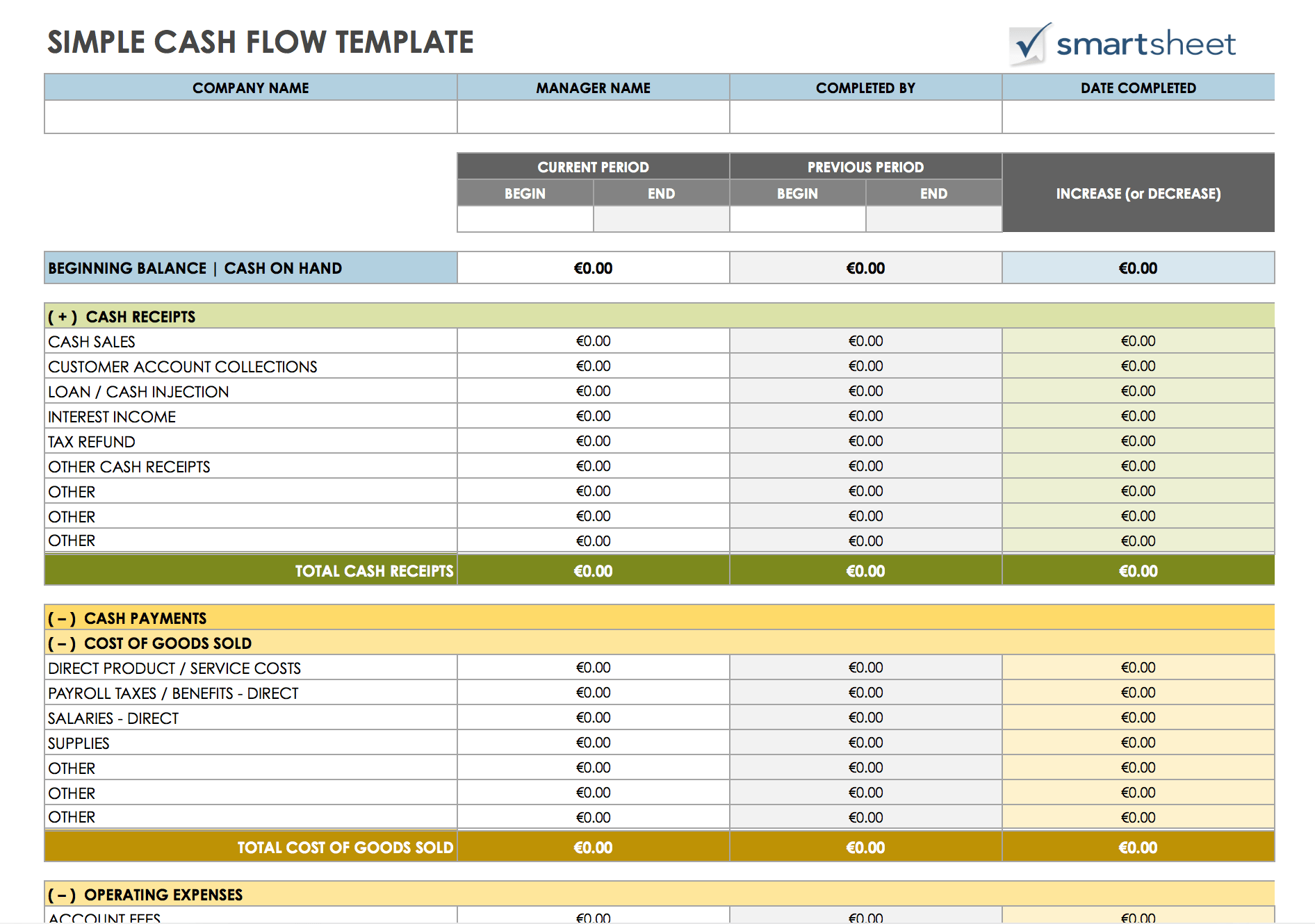 What Are Salon Cash Flow Projections Amp How Can They Help