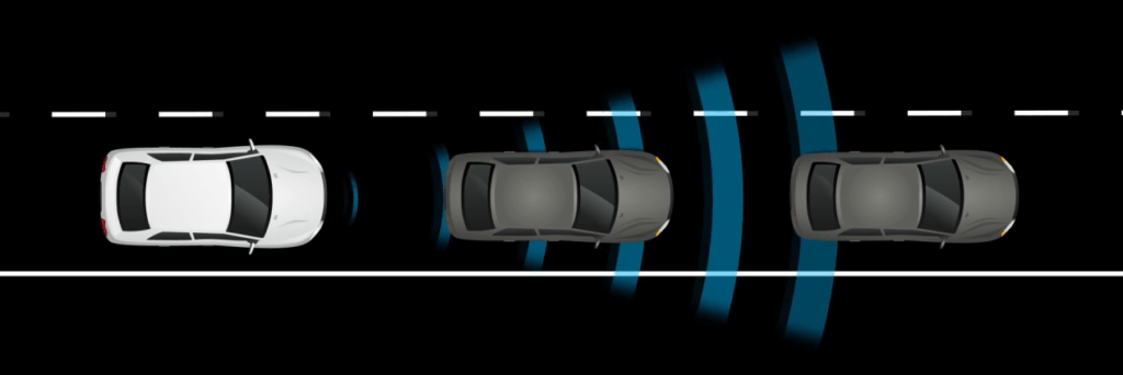 Overview animated display of car with intelligent collision warning