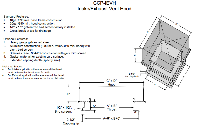 intake exhaust vent hood complete curbs