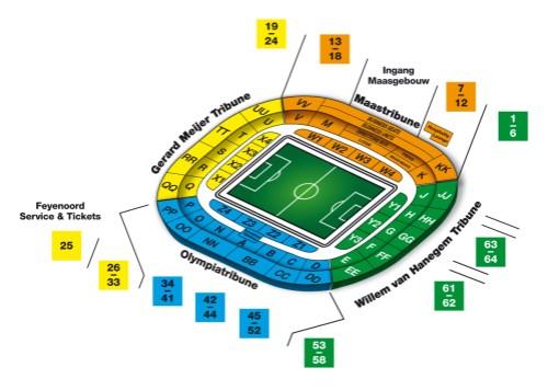 stadionplattegrond stadion feijenoord
