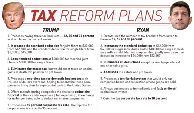 Trump - Tax Reform Plans