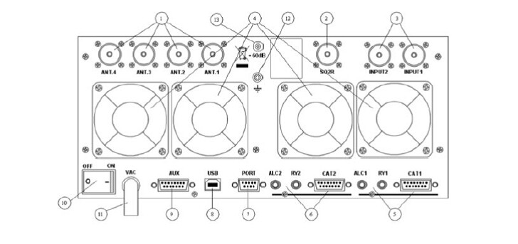 1502441265 - HF Amplifier RFI Kits