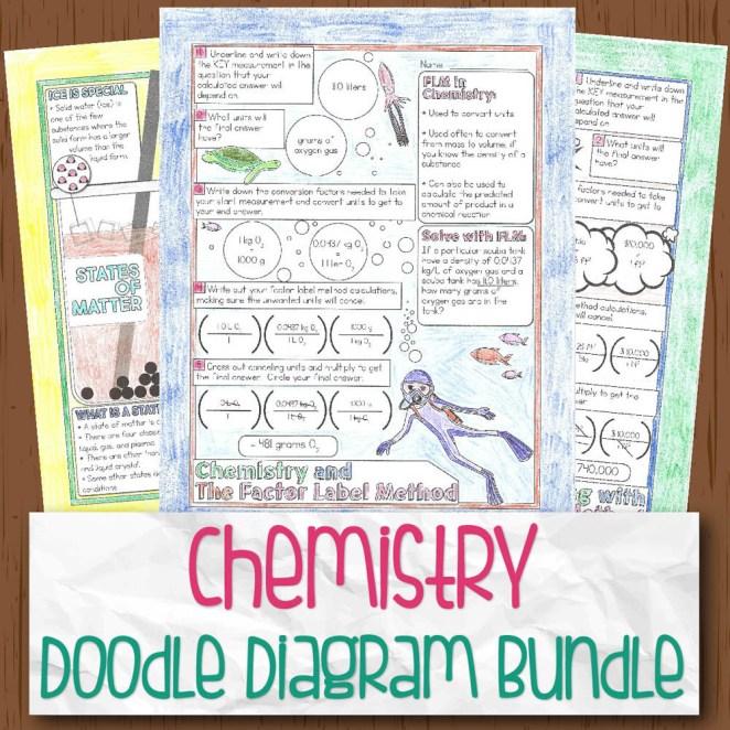 Chemistry Doodle Diagram Year Long Bundle