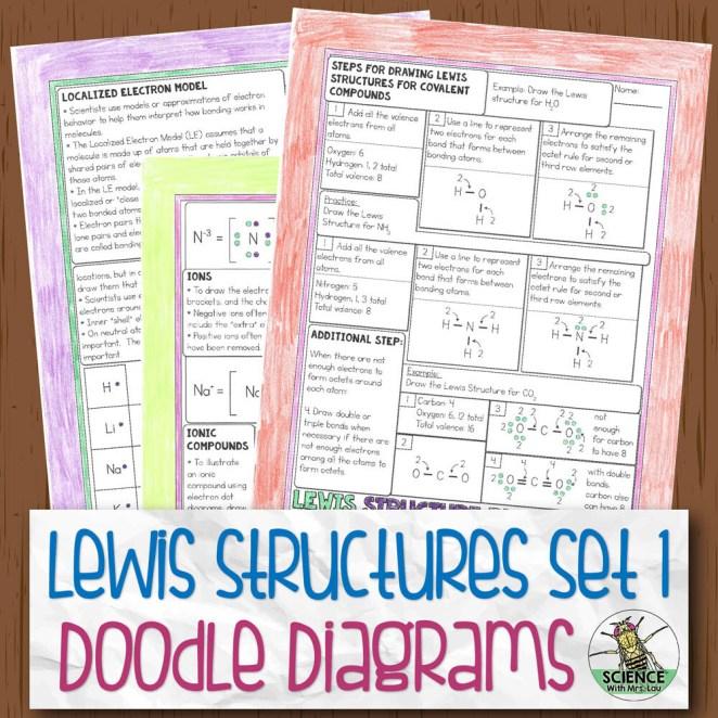 Lewis Structures Set 1 Chemistry Doodle Diagram Notes