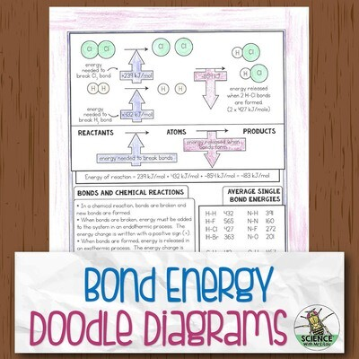 Bond Energy Chemistry Doodle Diagram Notes