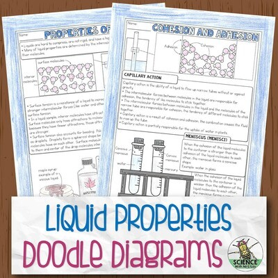 Properties of Liquids Chemistry Doodle Diagram Notes