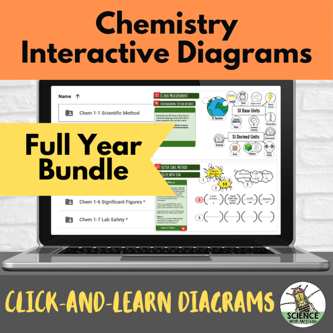 Chemistry Interactive Diagrams for Google Slides All Year Bundle