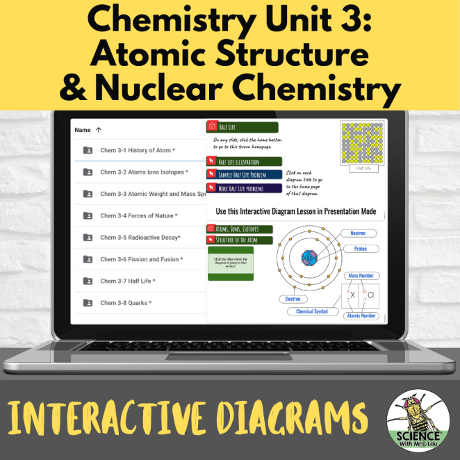 Chemistry Interactive Diagrams: Unit 3 Atomic Structure