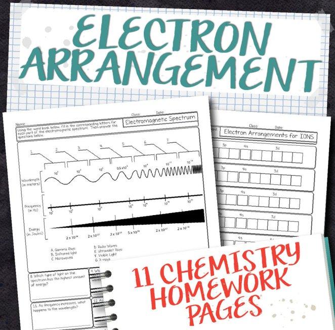Chemistry Unit 4: Electron Arrangements Homework Pages