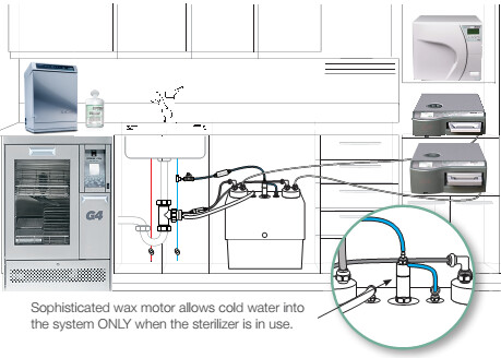 VistaHub  DrainHub multi-port drain adapter fitting kit