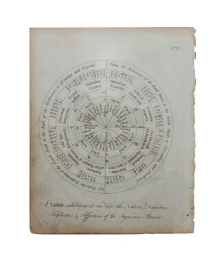 Occult Sciences - Plate Illustration