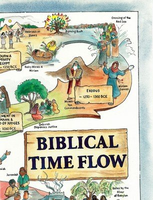 Biblical Time Flow