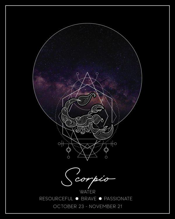 Scorpio Zodiac Print
