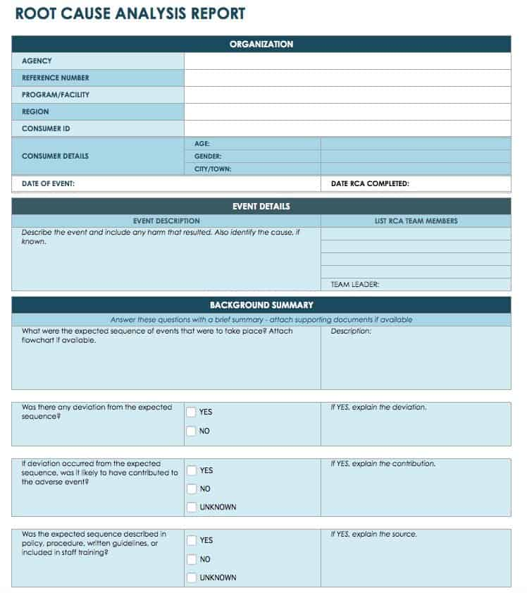 Itil Incident Report Template